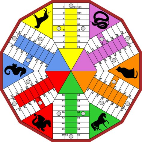 Snakes & Ladders of health and happiness - Complete Wellbeing